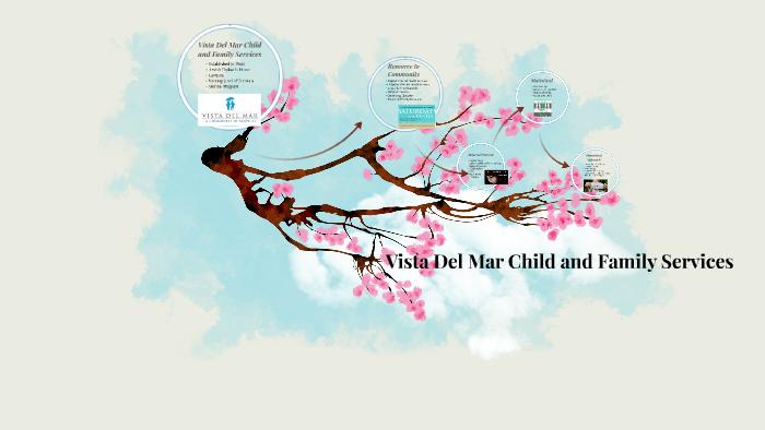 Vista Del Mar Child And Family Services By Nicole Sela On Prezi