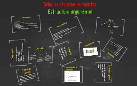 Taller De Creación De Cuentos Estructura Argumental By