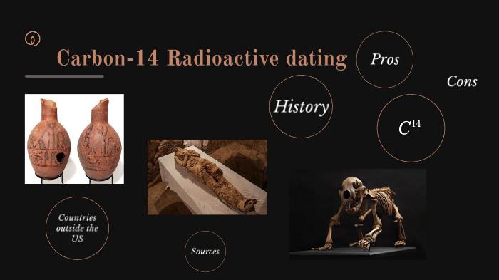 radioactive dating artifacts
