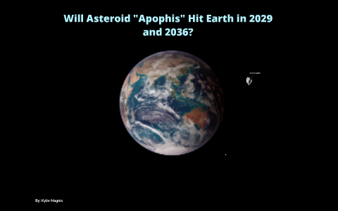 Will Asteroid Apophis Hit Earth in 2029 and 2036? by Kylie ...