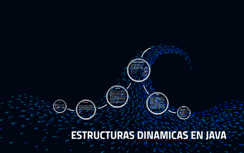 Estructuras Dinamicas En Java By Juan Carlos Tovar Lavin On