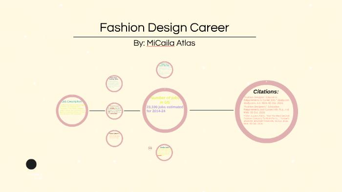 Fashion Design Career By Micaila Atlas