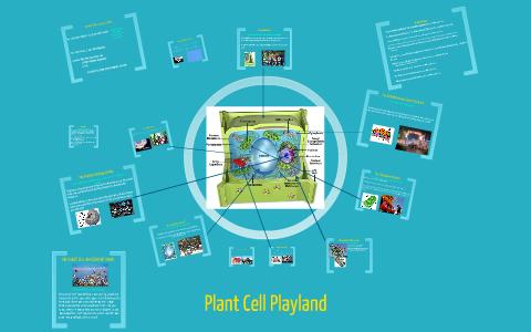 The Plant Cell Amusement Park By Madison Meyer On Prezi