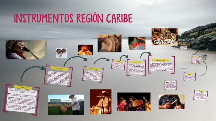 Instrumentos Región Caribe By Stivenson Jesus Alvarez Villarreal On