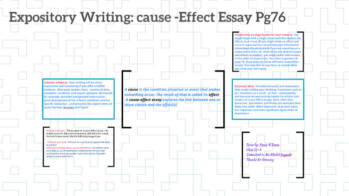 Expository Writing Cause Effect Essay Pg By Feras El Farra On Prezi