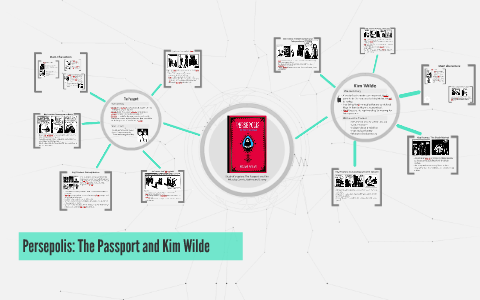 Persepolis The Passport And Kim Wilde By Cherry Liu