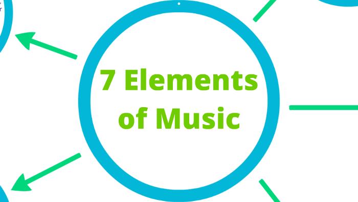 7 Elements of Music by Melissa Runhart on Prezi
