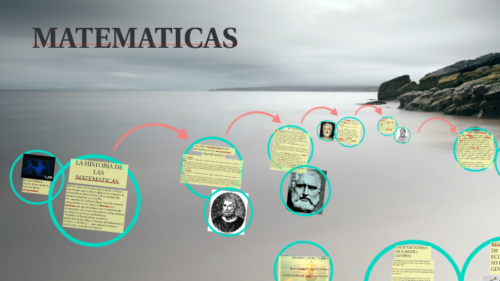 Matematicas By Andrea Torres On Prezi