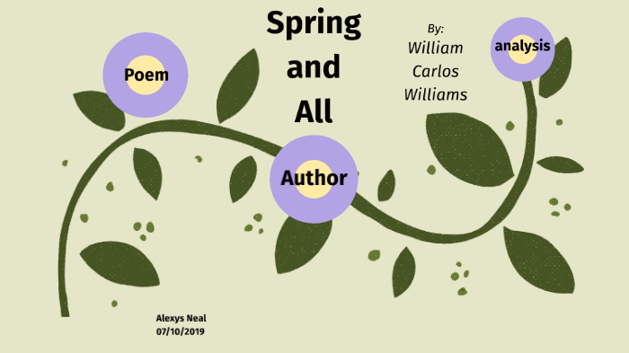 Alexys Neal Spring And All By Alexys Neal On Prezi Next