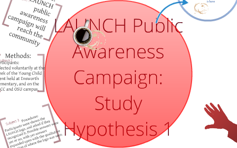 Hypothesis One:The LAUNCH Public Awareness Campaign Will