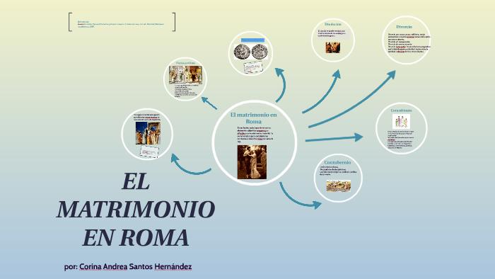 Matrimonio Romano Iustae Nuptiae : El matrimonio en roma by cory santos on prezi