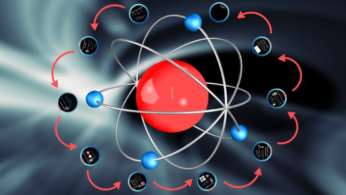 Atomodelle