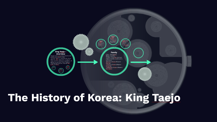 The History of Korea: King Taejo by Claire Koehler on Prezi