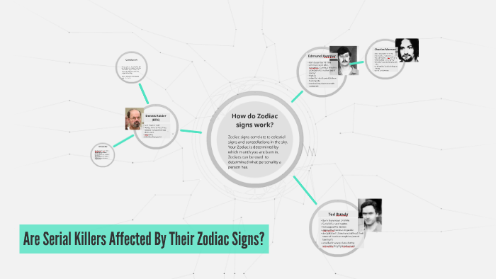 serial killers and their signs