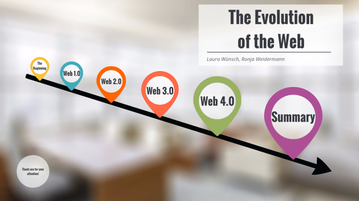 The Evolution of the Web by Ronja Weidermann on Prezi Next