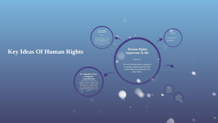 Human Rights (Key Ideas)