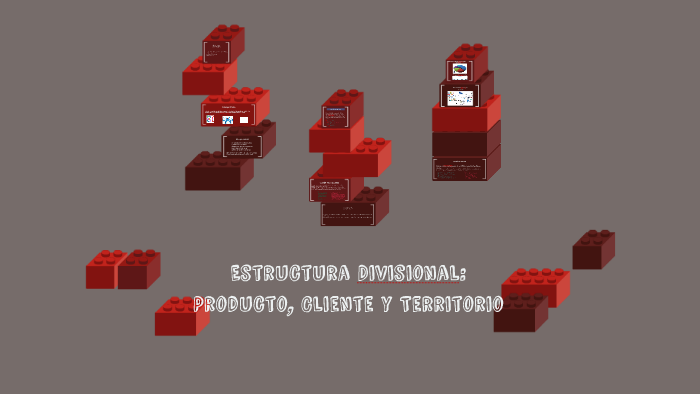 Estructura Divisional Producto Cliente Y Territorio By