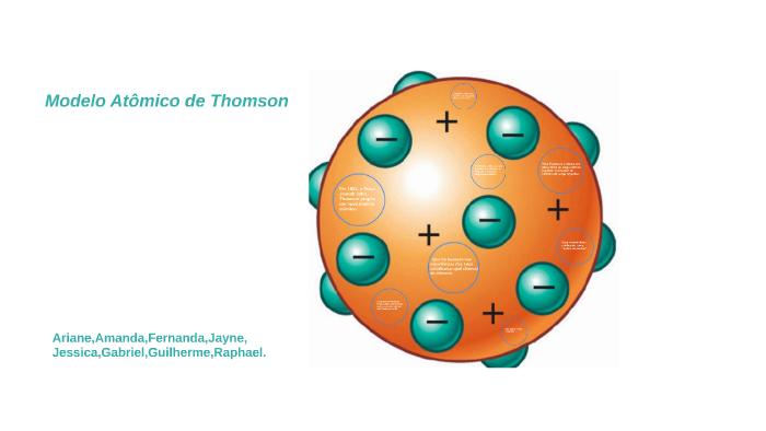 Modelo Atomico de thomson by Ariane Pereira on Prezi