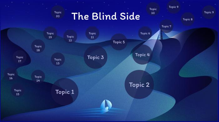 The Blind Side by Garrett Langfeldt on Prezi Next