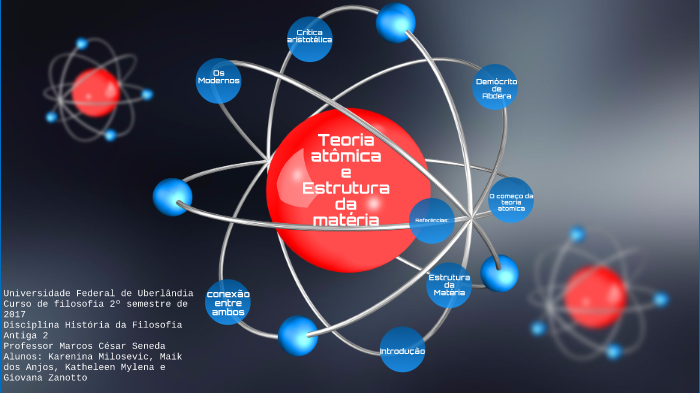 Teoria Atômica E Estrutura Da Matéria By Katheleen Mylena On