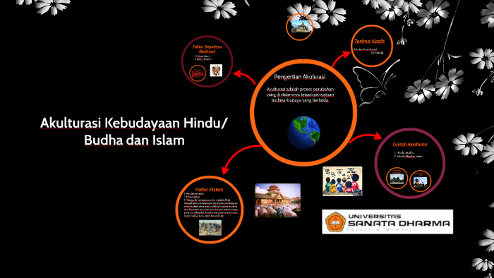 Akulturasi Kebudayaan Hindu Budha Dan Islam By Novi Kumalasari On Prezi