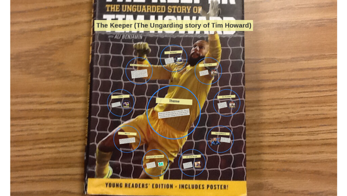 The Keeper The Ungarding Story Of Tim Howard By Ian Knight On Prezi
