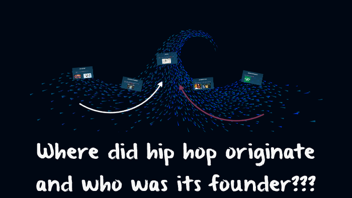 where did hip hop originated and who were its founders