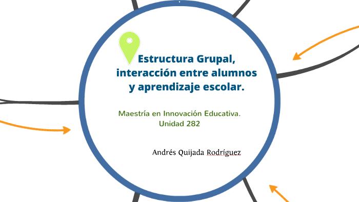 Estructura Grupal Interacción Entre Alumnos Y Aprendizaje