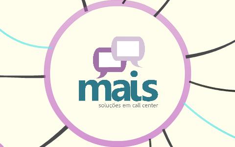 Mais Call Center By Karina Carneiro On Prezi