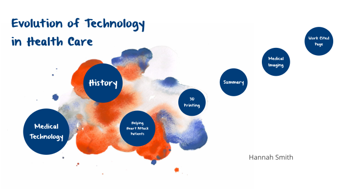 The Evolution in Healthcare Technology