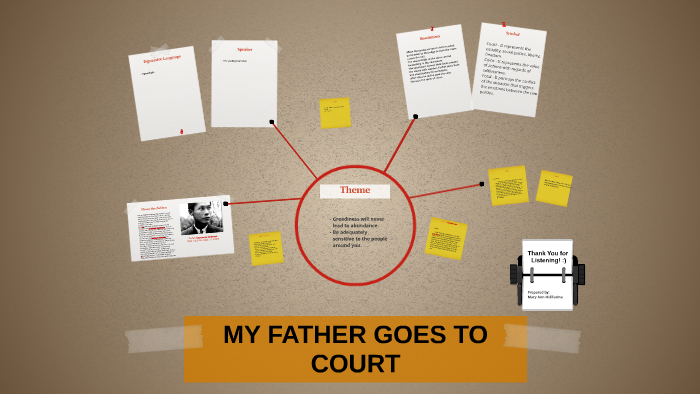 my father goes to court by carlos bulosan analysis