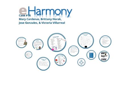 Login eharmony brasil eHarmony Reviews