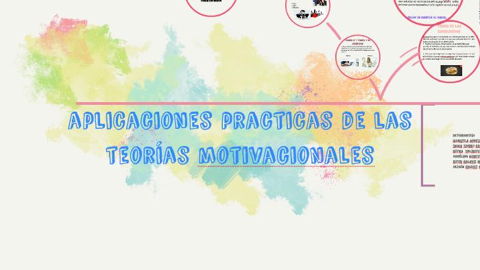 Aplicaciones Practicas De Las Teorias Motivacionales By