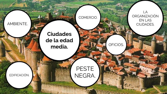 Ciudades De La Edad Media By Escuela 9 De 15