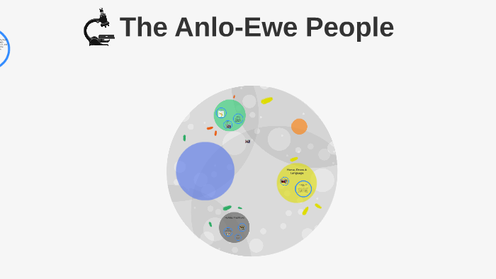The Anlo-Ewe People by Sydney Mayrer on Prezi