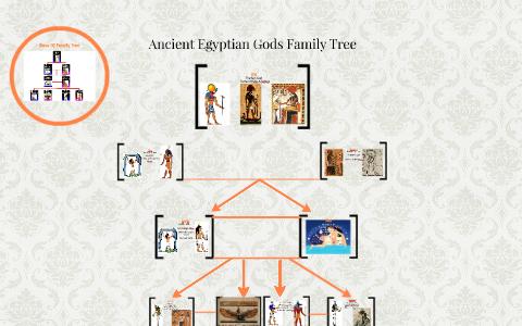 ancient egyptian gods family tree by injot shoker on prezi