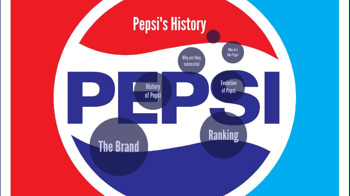 Pepsi's History by Noah Rosenberger on Prezi Next