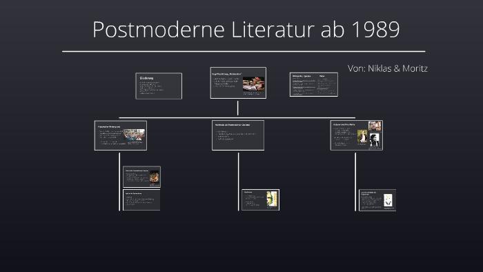 Postmoderne Literatur Ab 1989 By Moritz Jaeger On Prezi