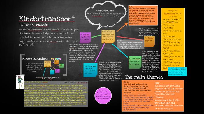 kindertransport analysis