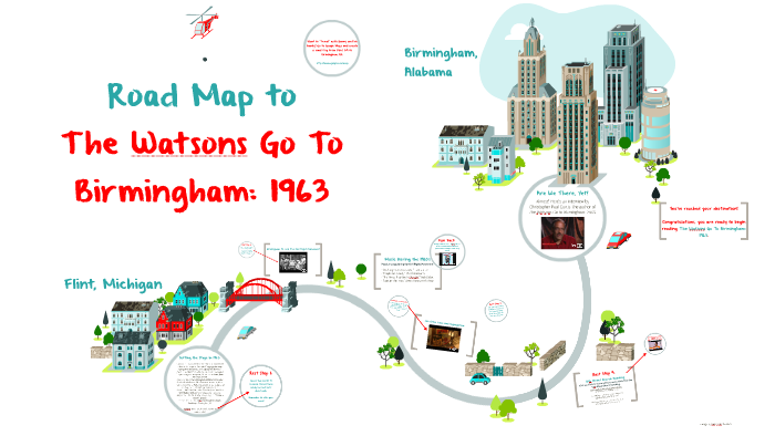 Road Map To The Watsons Go To Birmingham 1963 By Sarah Wilson On Prezi