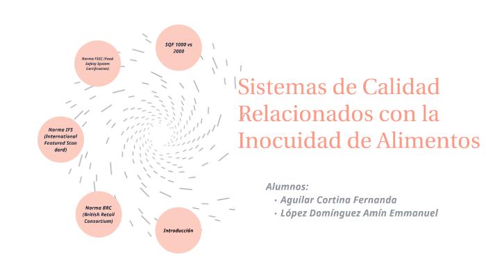 Sistemas de Calidad Relacionados con la Inocuidad de Alimentos by