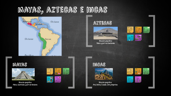 Mayas Aztecas E Incas By Emilia Blanco On Prezi