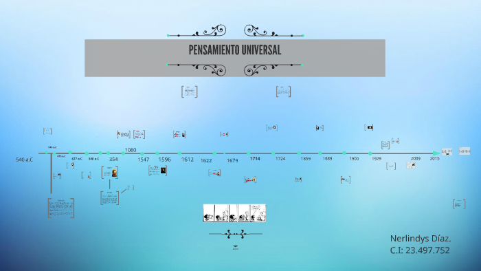 Pensamiento Universal By Nerly Diaz On Prezi