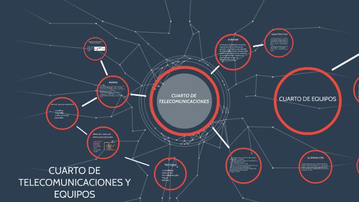 CUARTO DE TELECOMUNICACIONES Y EQUIPOS by grupo ...