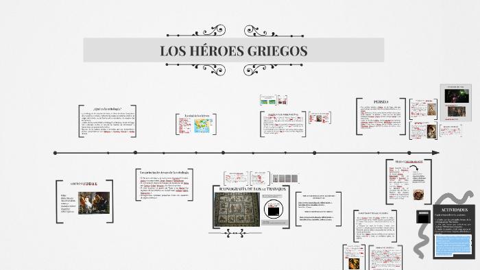 Laura By Rodríguez Prezi Héroes Hernández Mitología GrecorromanaLos On 0mvw8nNO