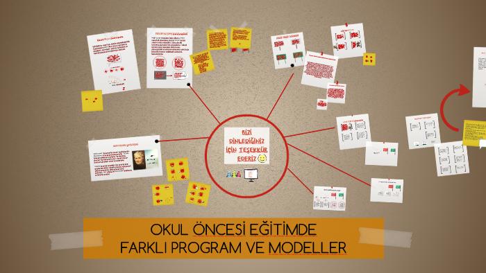Okul Oncesi Egitimde Farkli Program Ve Modeller By Emel Serife