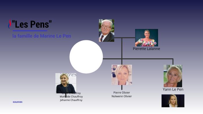Marine Le Pen By Luis Kristic