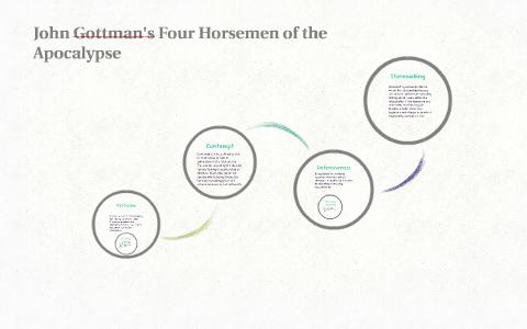 John Gottman's Four Horsemen of the Apocalypse by Hailey Futral on Prezi