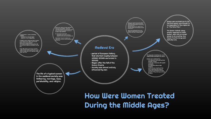 How Were Women Treated During The Middle Ages By Jaeden -9182