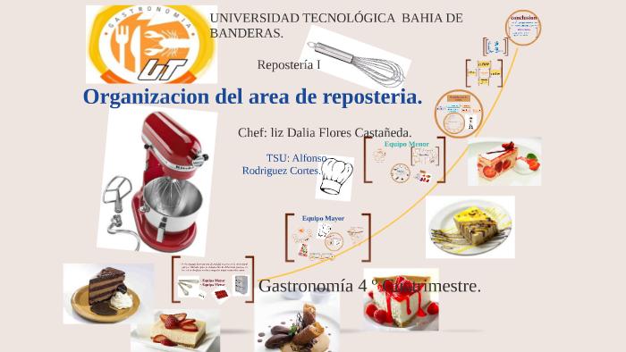 Organizacion Del Area De Repostería By Poncho Cortes On Prezi